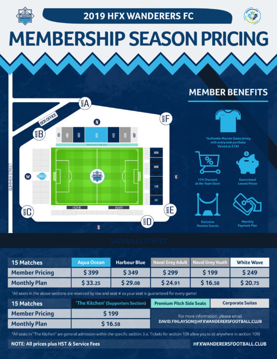 HFX Wanderers membership pricing. (Handout)