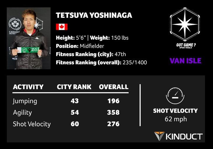 VAN 8 - Yoshinaga