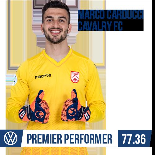 Premier_Performer-Carducci-500x500 (1)
