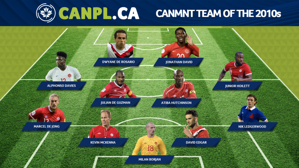 canmnt team of the 2010s