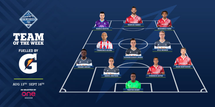 CanPL Team of the Week fueled by Gatorate.
