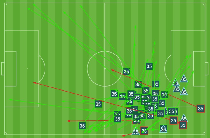 Andrew Jean-Baptiste's pass map against Atlético Ottawa.