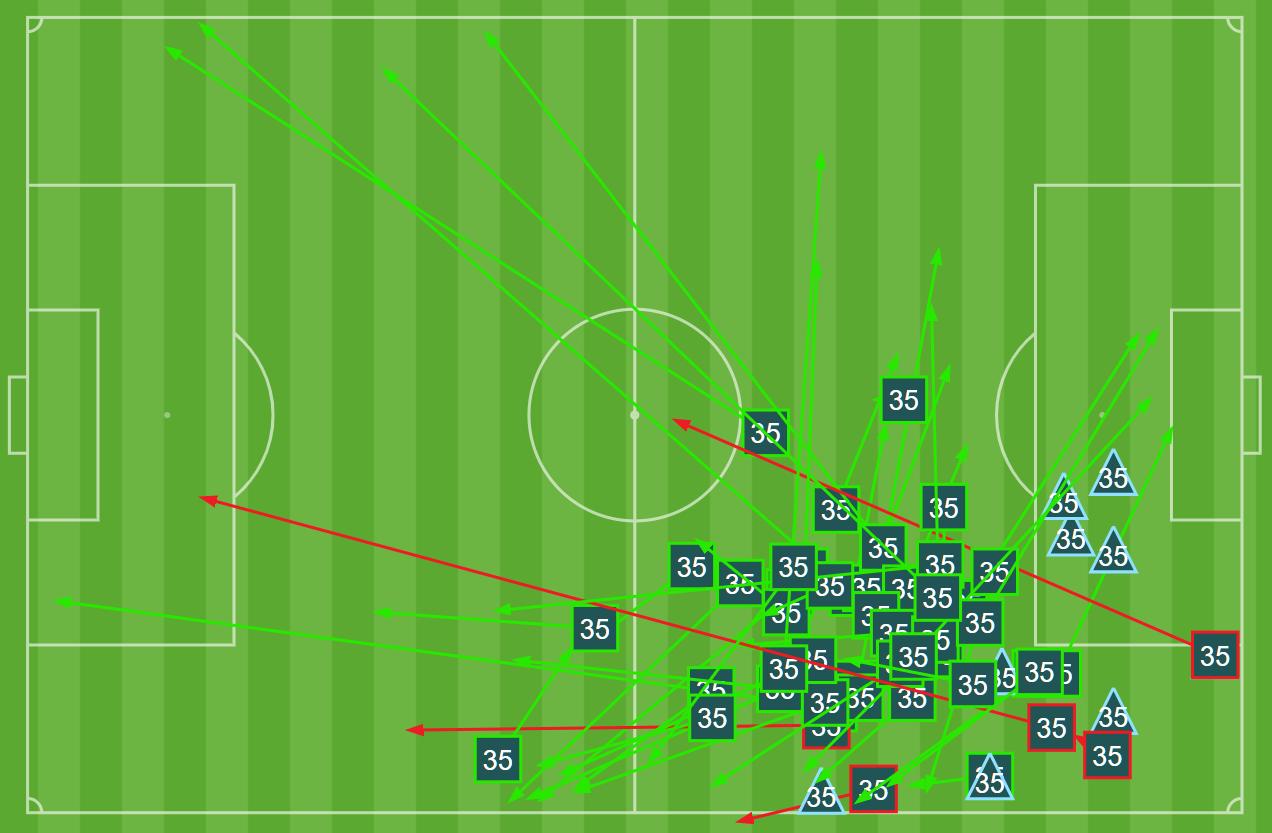 Andrew Jean-Baptiste's pass map against Atlético Ottawa.