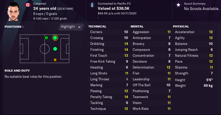 Marco Bustos in FM21.