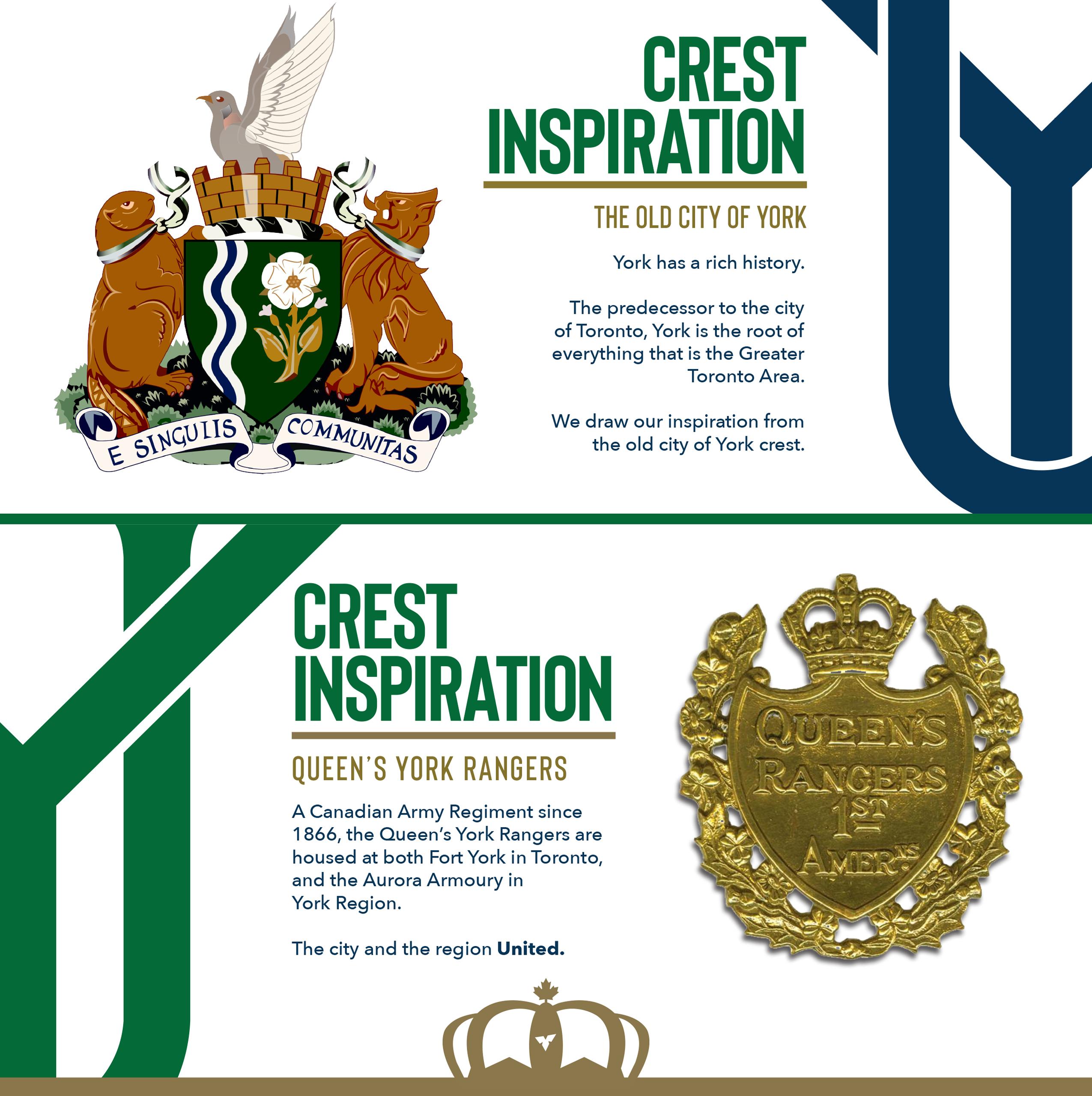 "Design ""inspiration"" for York United FC."