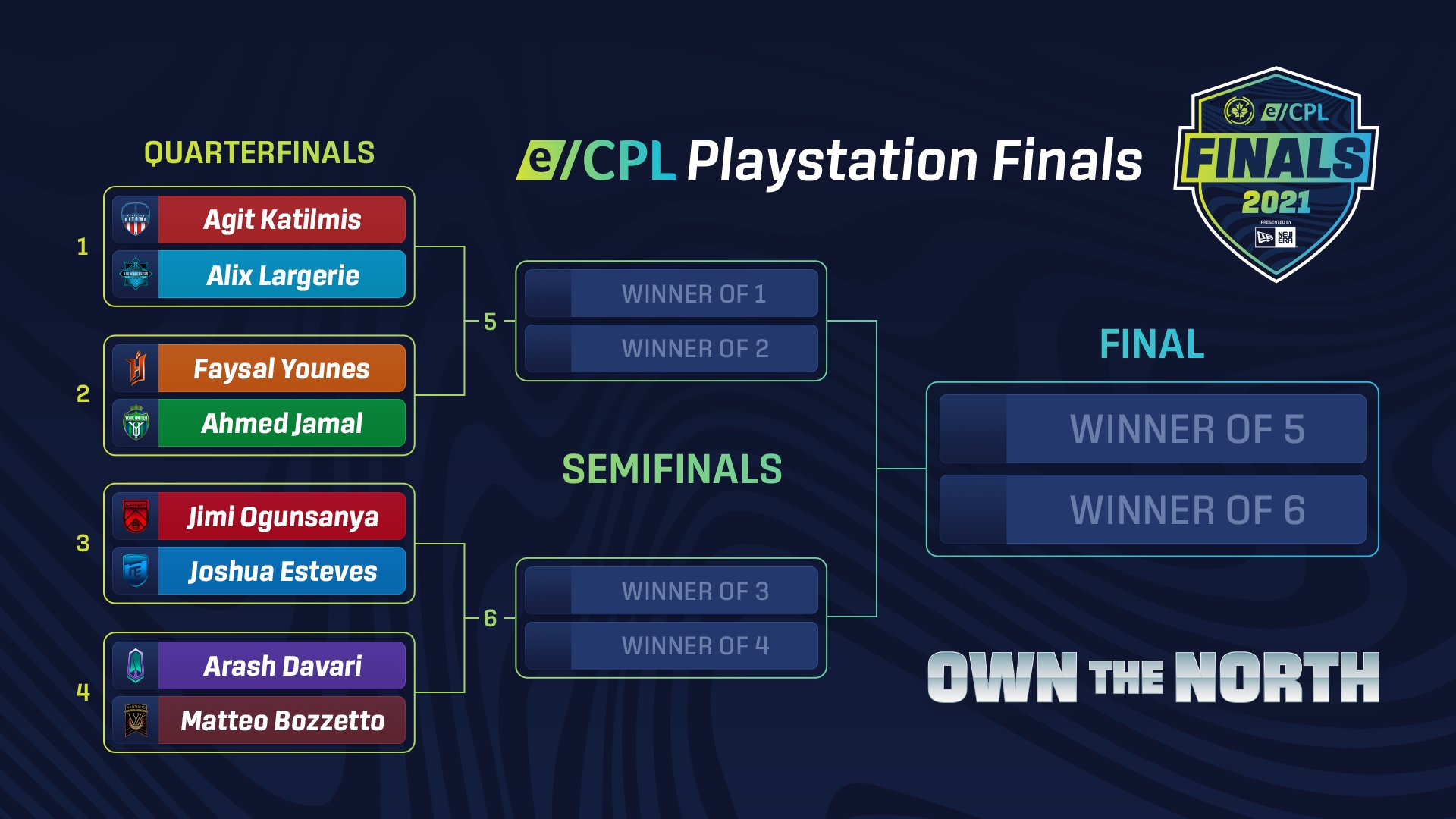 eCPL Own The North PS4 bracket.