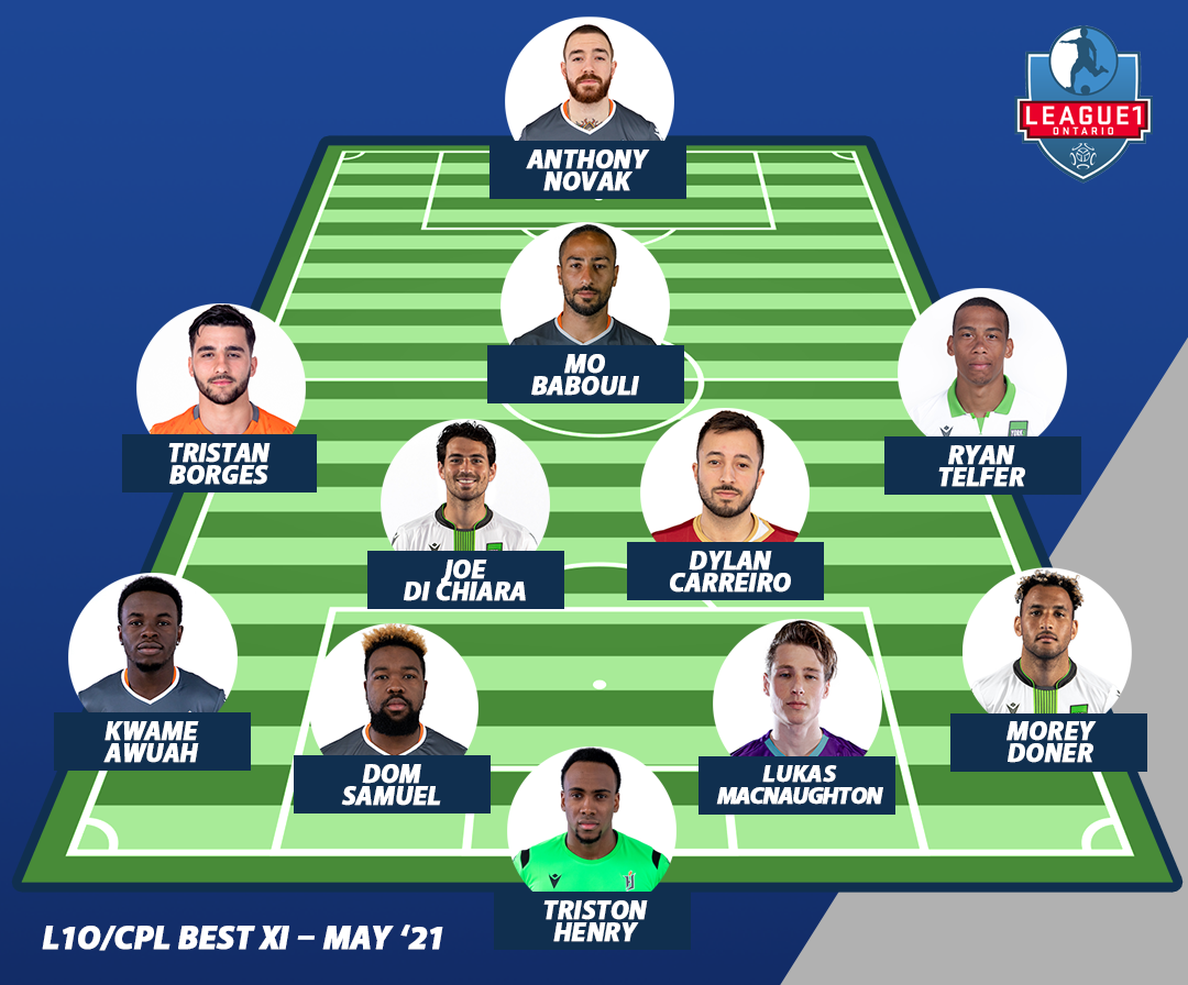 CanPL.ca's best XI of League1 Ontario grads in CPL.