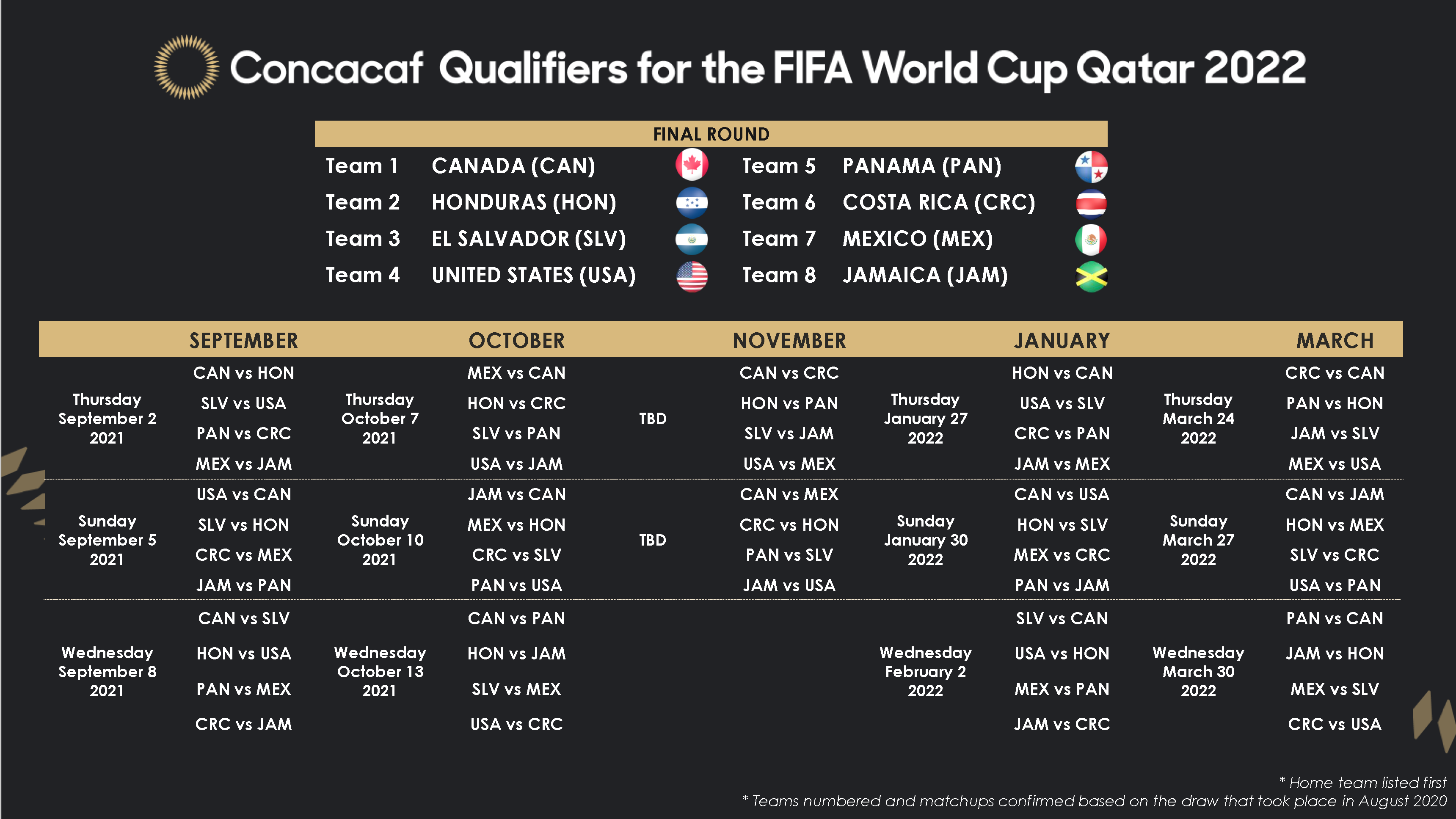 Canmnt Octagon World Cup Qualifying Schedule View All 14 Matches Here Canadian Premier League