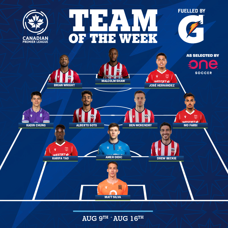 Gatorade Team of the Week for CPL Week 8