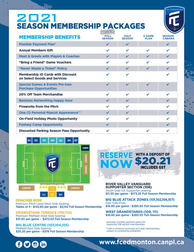 2021 Season Membership Packages (1)