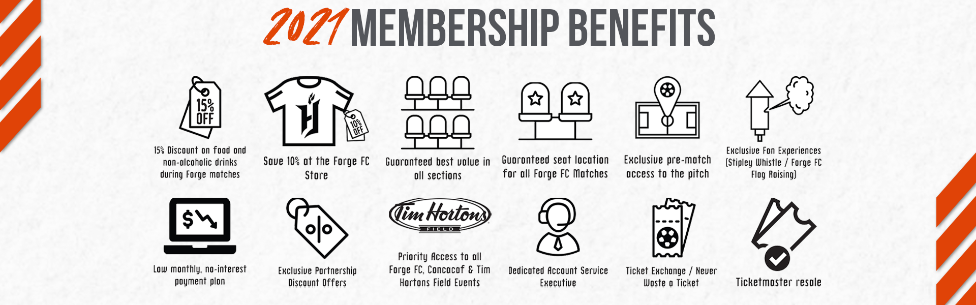 2021-Membership-Benefits-1920x600