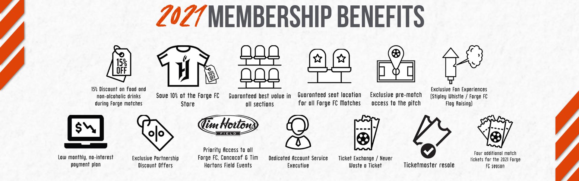 2021-Membership-Benefits-1920x600