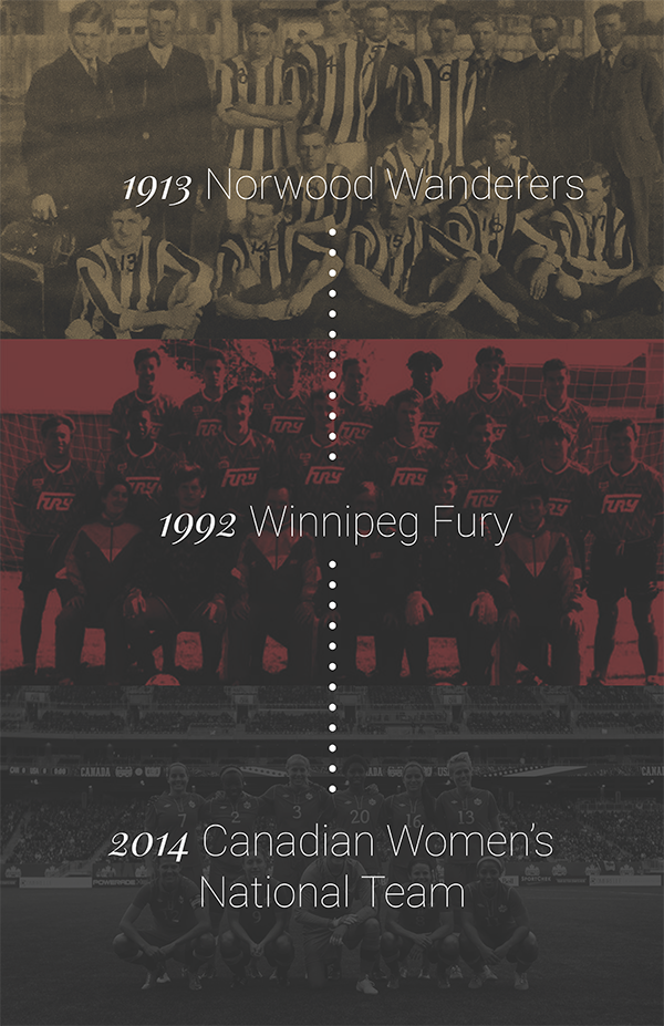Winnipeg-2 copy2